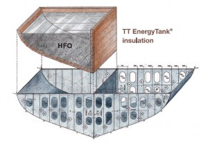 TT Energy Tank bunker insulation